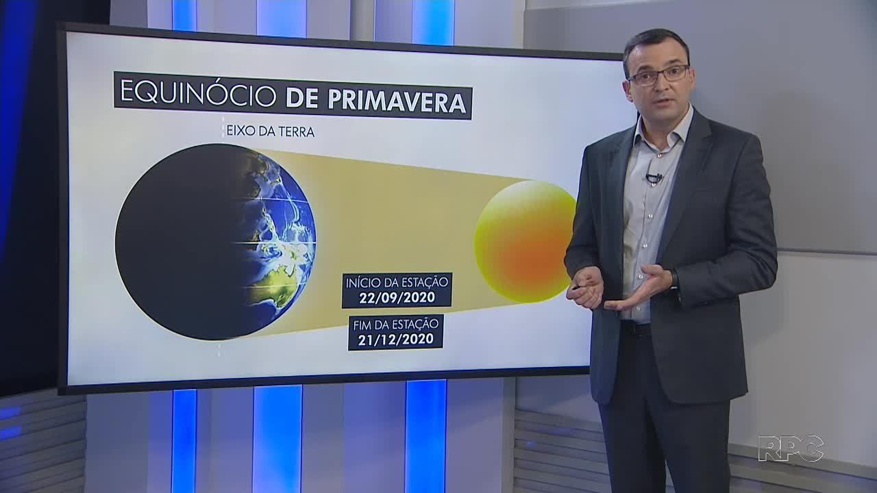 Confira a previsão do tempo no primeiro dia da primavera