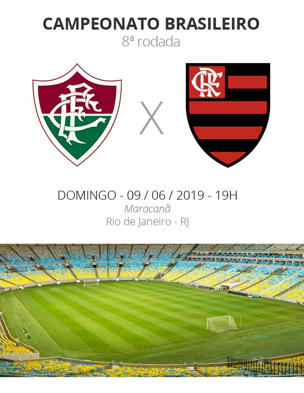 Fluminense X Flamengo Tudo O Que Voce Precisa Saber Sobre O Jogo Da Rodada 8