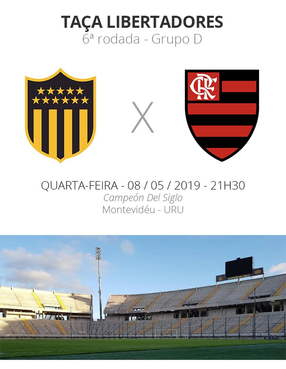 Todas as informações que você precisa saber de Peñarol x Flamengo — Foto: Infoesporte/GloboEsporte.com