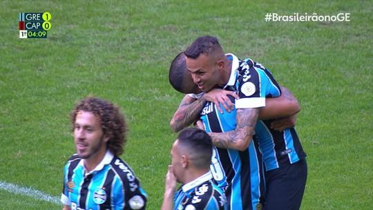 Luan supera Renato em número de gols, dá novo passo na história do Grêmio e reforça idolatria