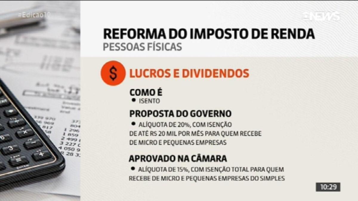 Secretários da Economia descartam prorrogar aumento do IOF em 2022 para custear Auxílio Brasil