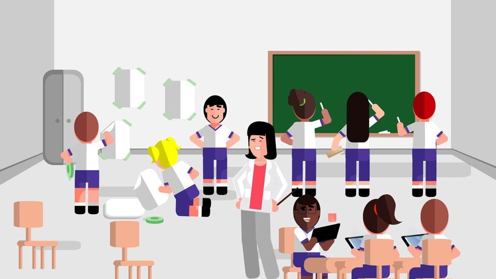 Verdadeiro ensino híbrido busca incentivar a autonomia dos alunos. Podem ser criadas diferentes estações de trabalho na sala de aula, por exemplo — Foto: Arte/G1