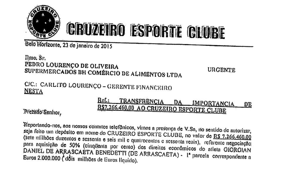 Mensagem enviada pelo departamento técnico do Cruzeiro ao Supermercados BH autorizando depósito de R$ 7,2 milhões da empresa à conta do clube — Foto: Reprodução