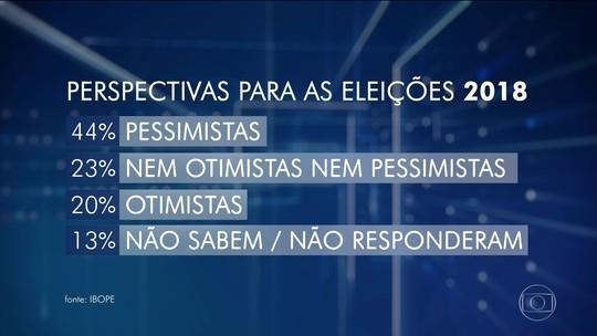 Pesquisa Ibope revela expectativa dos brasileiros para as eleições