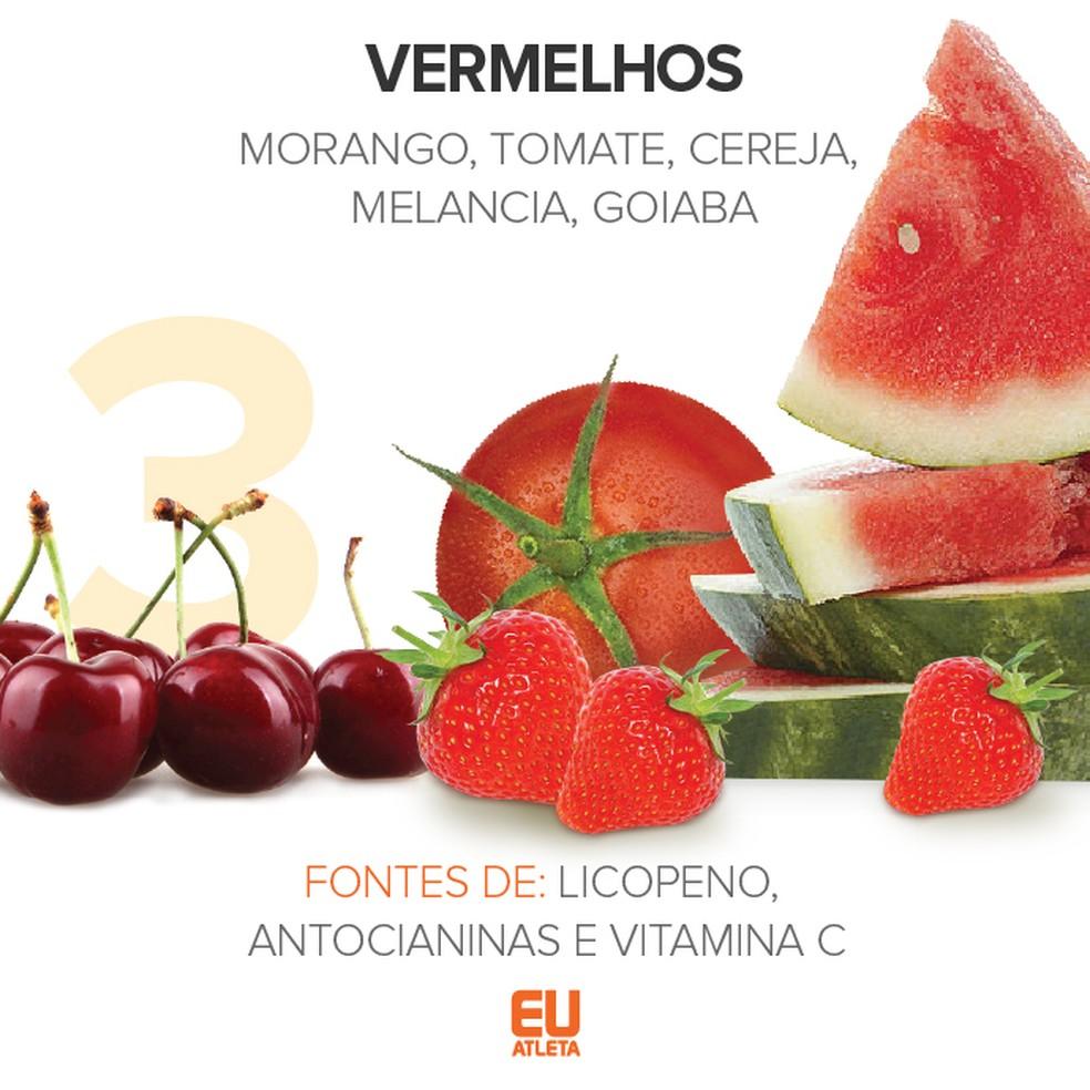 Alimentos vermelhos (Foto: Info Esporte)