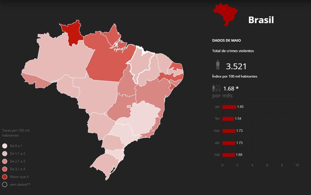 As mortes violentas mês a mês no país: G1 monitora todos os dados de homicídio, latrocínio e lesão corporal seguida de morte — Foto: Reprodução/G1