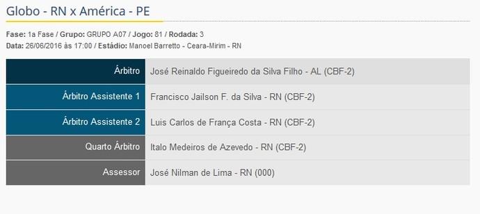 Arbitragem Globo FC x América-PE (Foto: Reprodução / CBF)