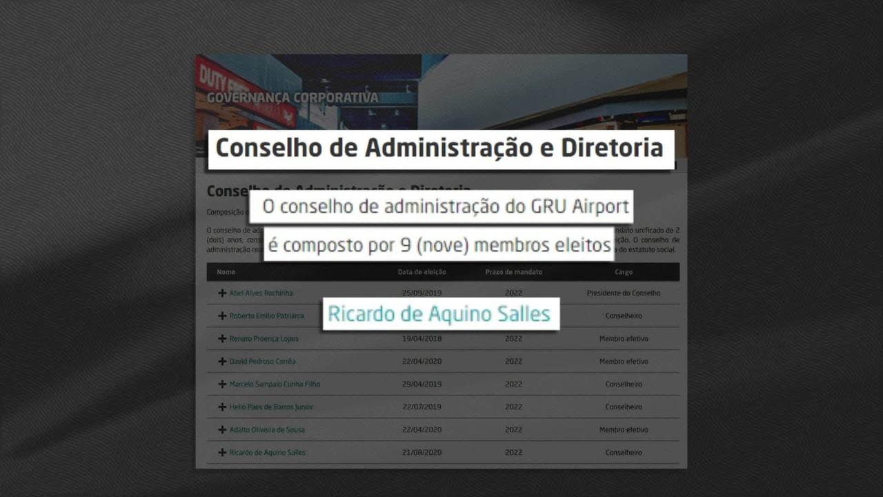 Ricardo Salles toma posse como conselheiro de aeroportos