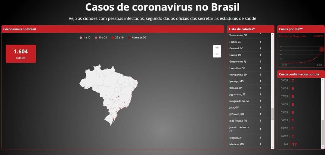 Mapa coronavírus no Brasil