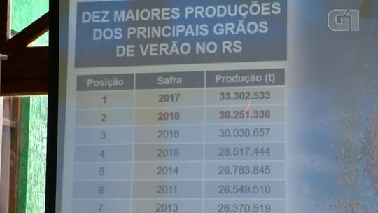 Emater projeta queda de cerca de 9% na safra de grãos do RS em 2018