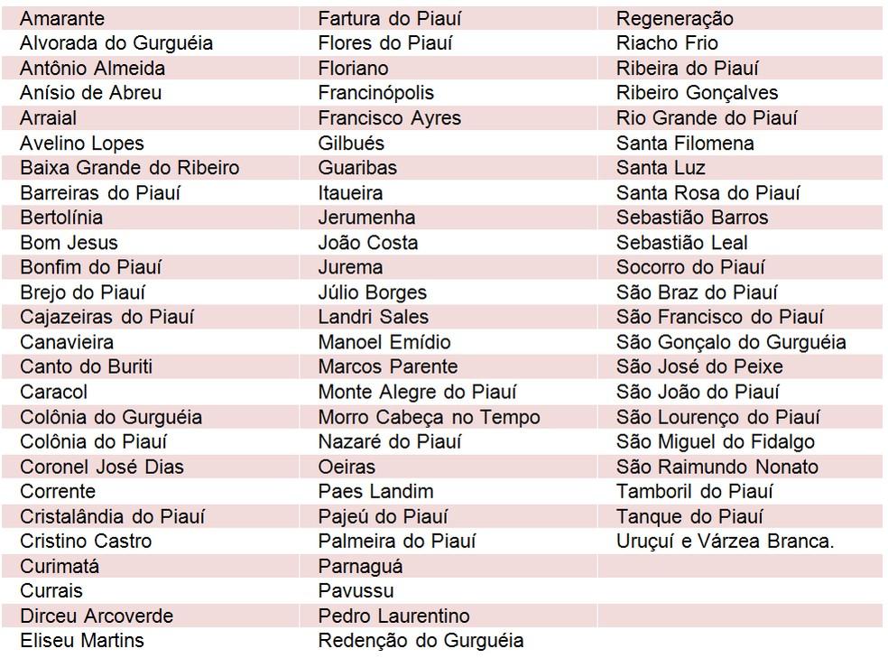 Lista dos municípios do Piauí — Foto: Adelmo Paixão/G1