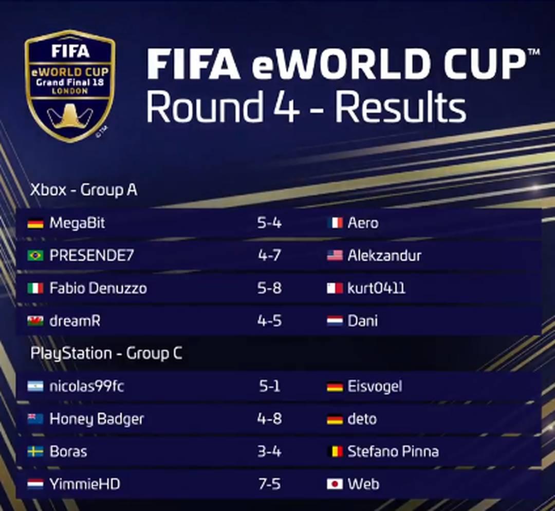 Confira os resultados agregados da quarta rodada