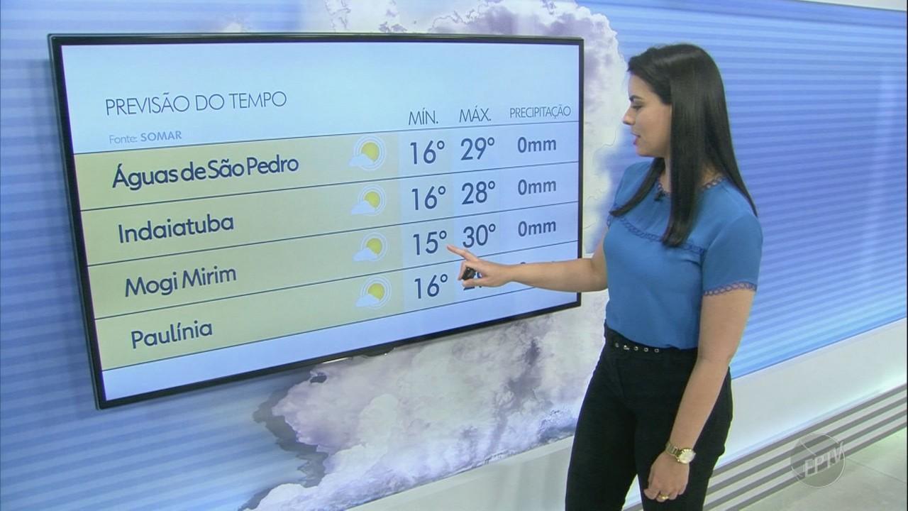 Previsão do tempo indica sol forte nas regiões de Campinas e Piracicaba