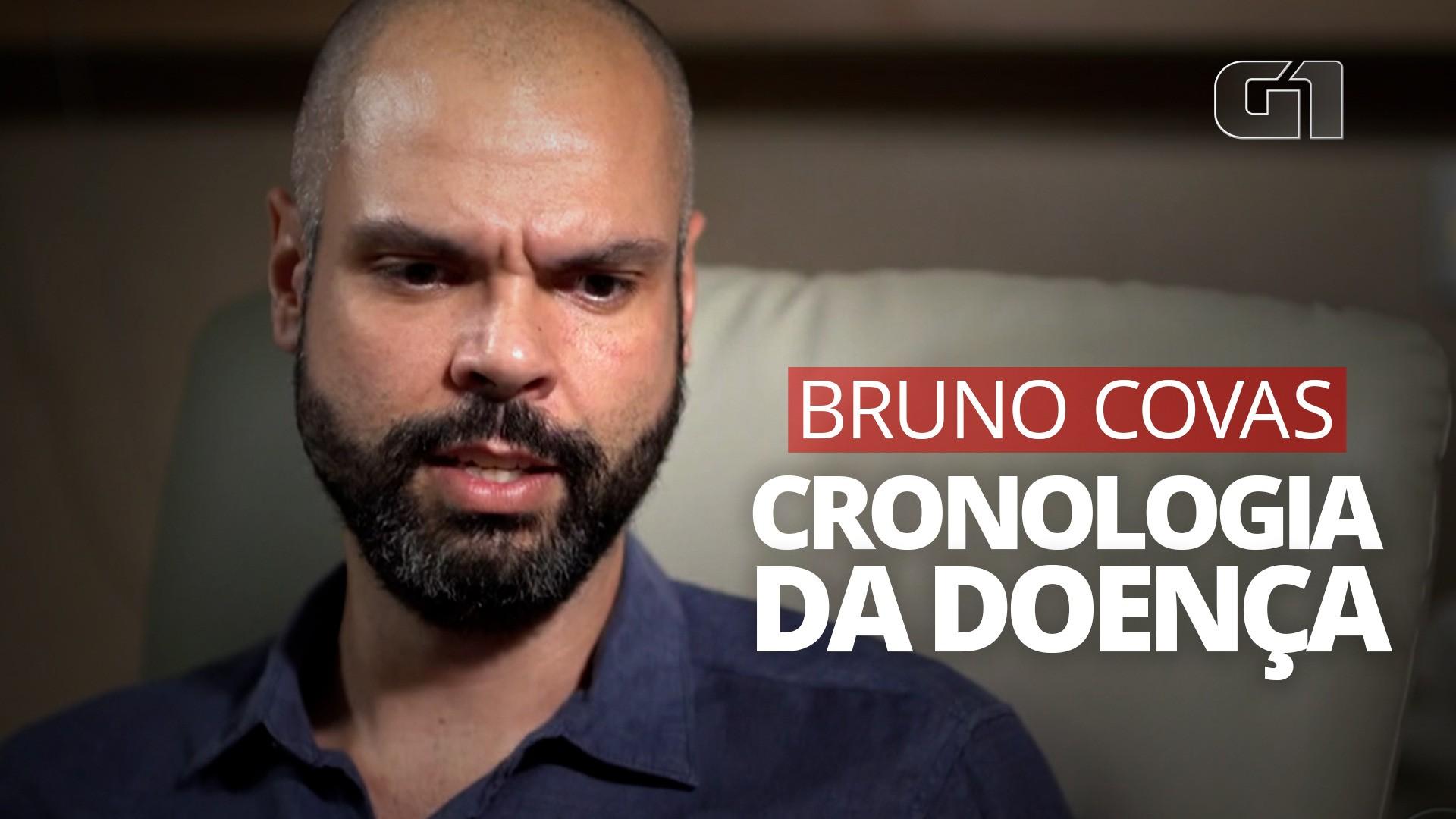 VÍDEOS: Bruno Covas, prefeito de SP, morre aos 41 anos