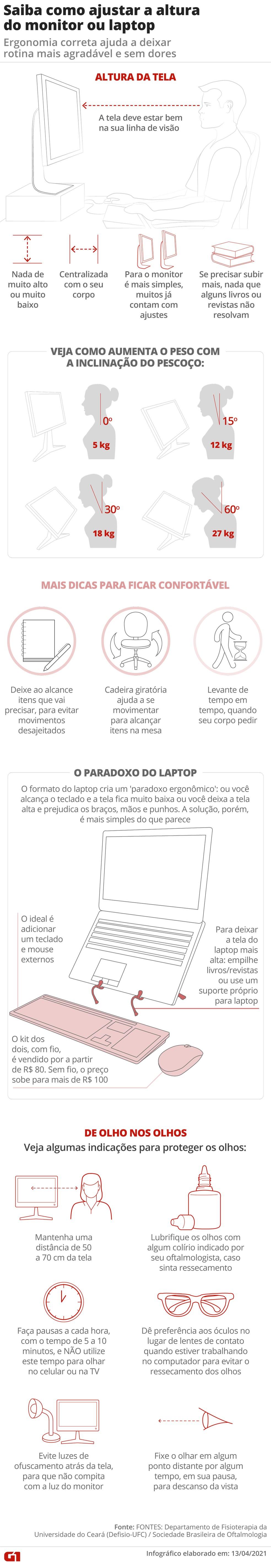 Ergonomia do monitor no home office — Foto: Anderson Cattai/Rafael Miotto/G1