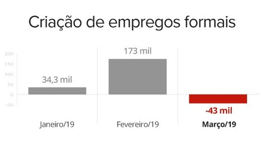 Foto: (Guilherme Pinheiro/G1)