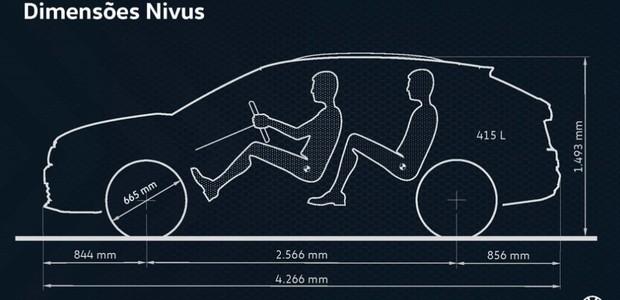 Volkswagen Nivus Medidas (Foto: Divulgação)
