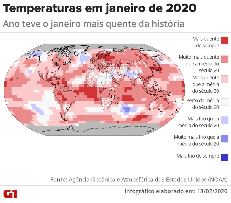 Média de temperaturas em janeiro de 2020 — Foto: G1/ Wagner Magalhaes
