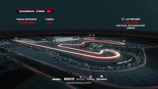 Fast Facts: GP da China 2018