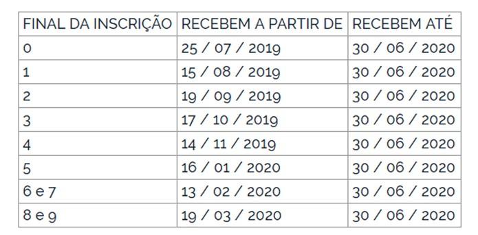 Calendario 2020 Pdf Brasil.Divulgado O Calendario De Pagamento Do Abono Salarial Pis