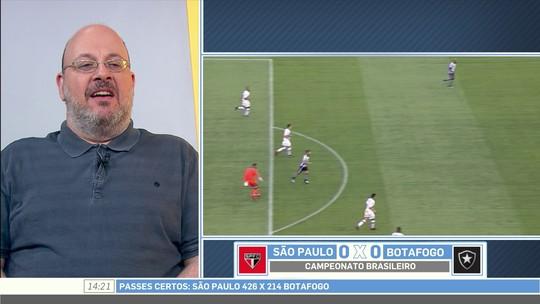 Cueva é o melhor jogador para o São Paulo negociar, diz comentarista