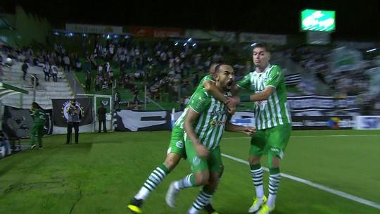 Os gols de Juventude 2 x 1 Botafogo pela Copa do Brasil