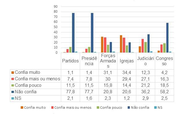graf_confianca