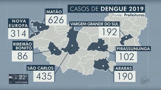Casos de dengue crescem 118% e Nova Europa vive uma epidemia