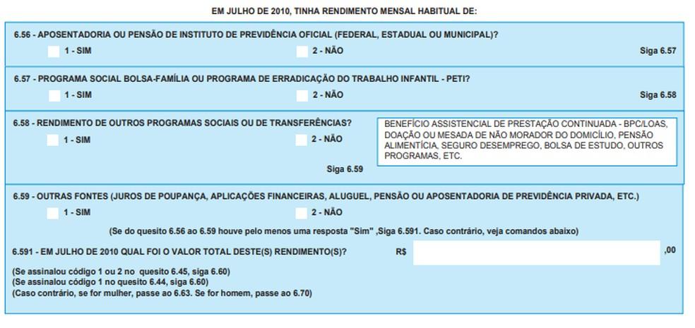 Fontes de renda 2010 — Foto: IBGE/Reprodução