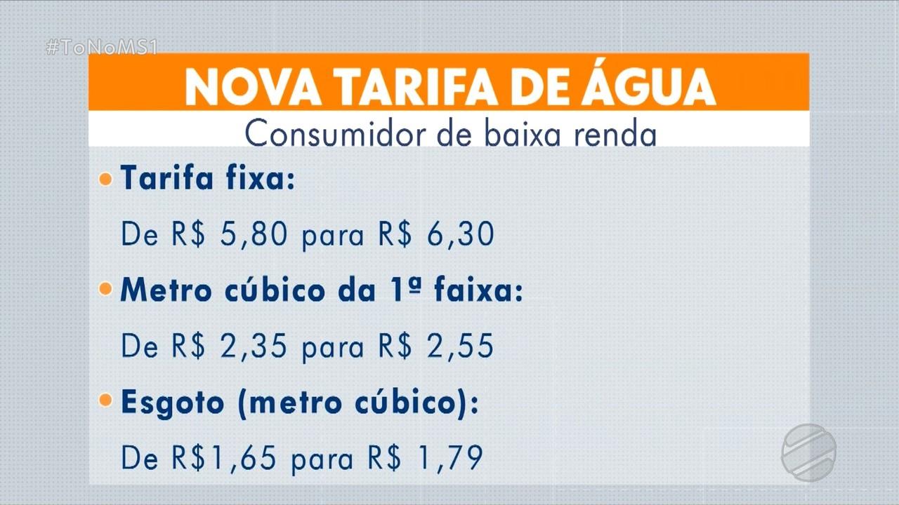 Moradores de Campo Grande pagarão mais caro na tarifa de água a partir do dia 19