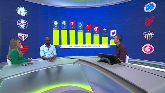 Clubes brasileiros vivem expectativa para sorteio da Libertadores