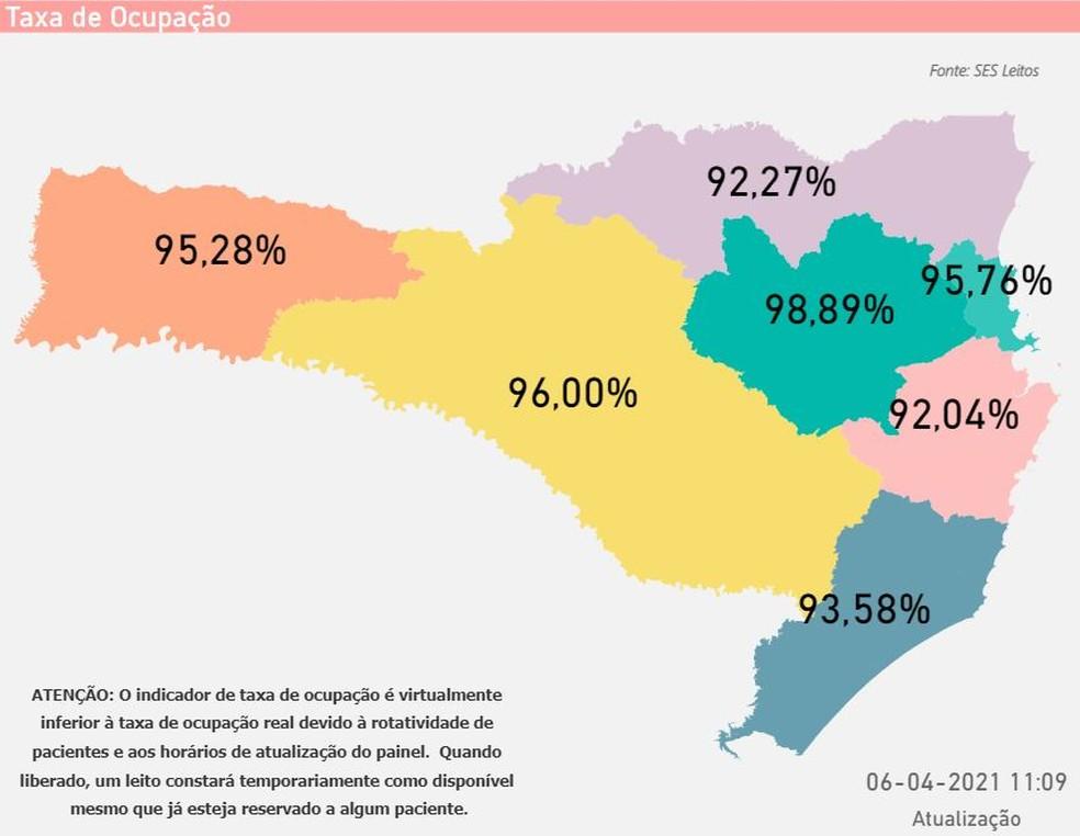 Taxa de ocupação de leitos de UTI, contando UTI geral e UTI Covid, por região catarinense — Foto: Reprodução/SES Leitos