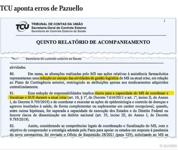 TCU aponta erros da gestão Pazuello