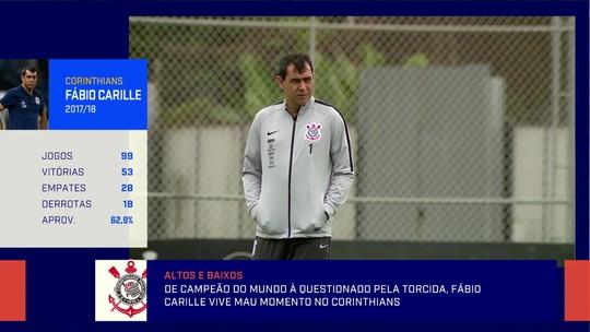 """Comentarista diz que Corinthians está o oposto do Flamengo: """"Futebol que ninguém quer ver"""""""