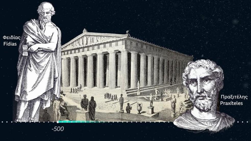 Ilustrações de Phidias e Praxiteles, escultores famosos da Grécia antiga, ilustração do Parthenon na Acrópole de Aténas — Foto: Getty Images via BBC