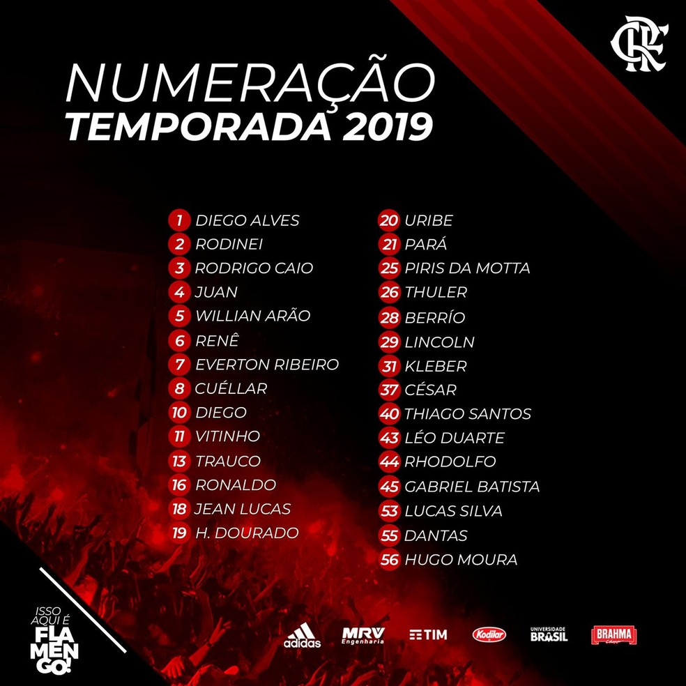 Numeração do elenco do Flamengo para a temporada 2019 — Foto: Divulgação / Flamengo