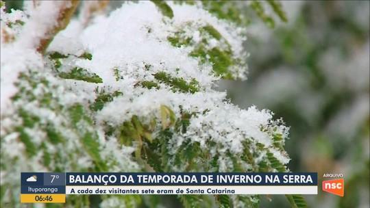 Sete a cada dez visitantes da Serra durante inverno são catarinenses, diz pesquisa