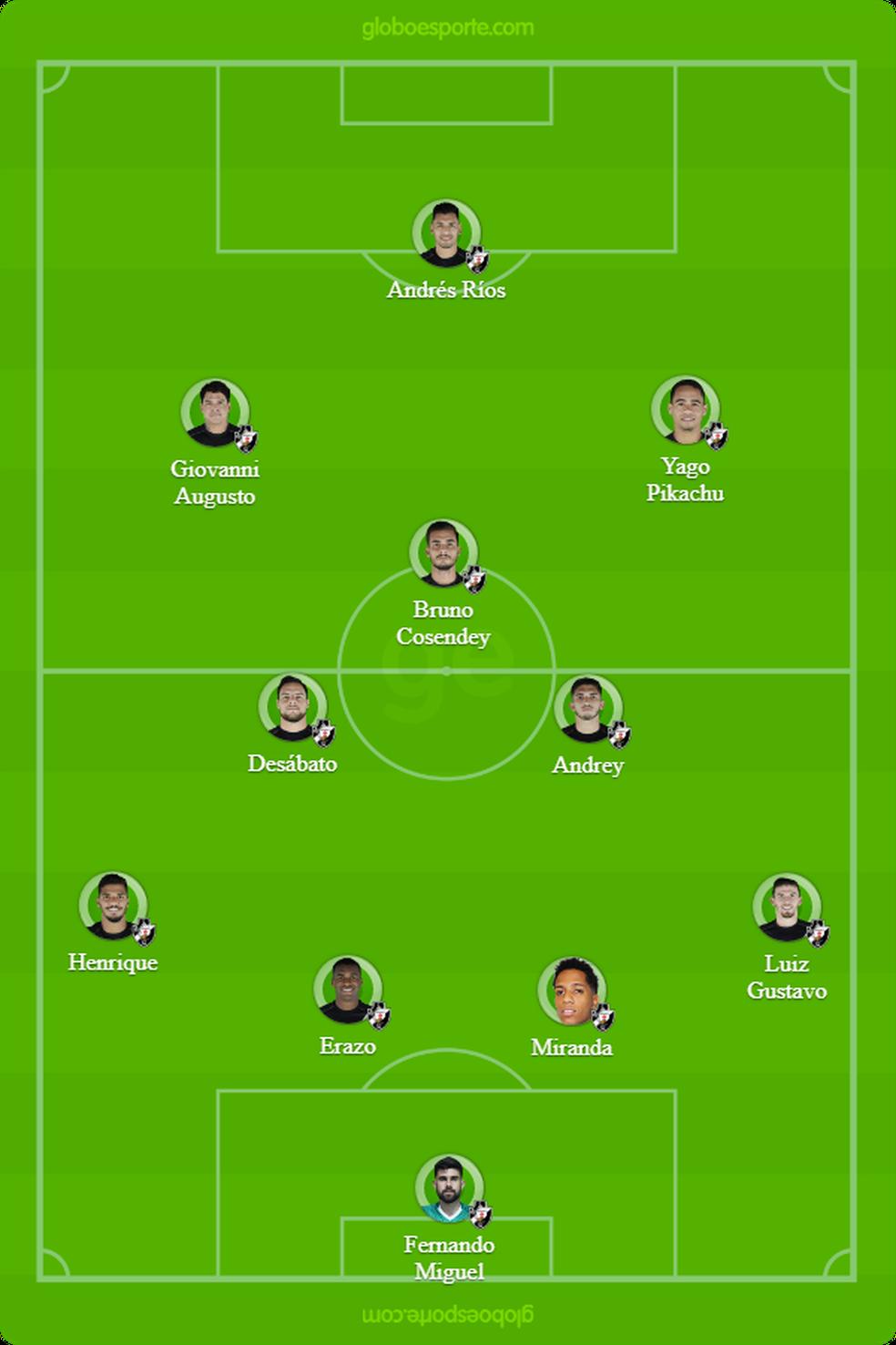Provável escalação do Vasco para enfrentar o Inter (Foto: GloboEsporte.com)