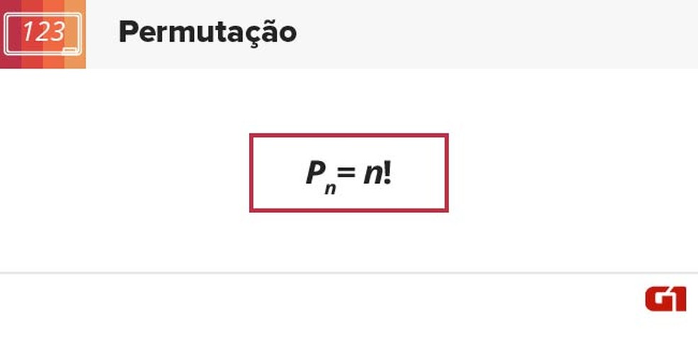 Fórmula de permutação (Foto: Arte/G1)