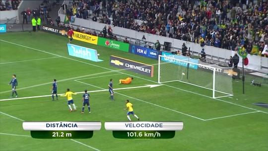"""""""No Detalhe"""": canhoto, Marcelo solta a bomba de direita a mais de 100km/hora"""