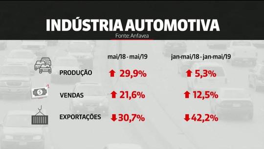 Produção de veículos cresce 29,9% em maio, diz Anfavea