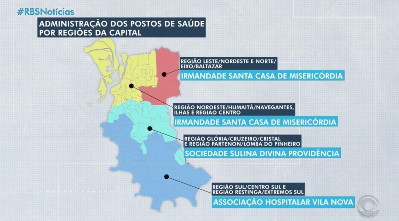 Prefeitura repassa gestão de parte da atenção primária à saúde de Porto Alegre à rede privada