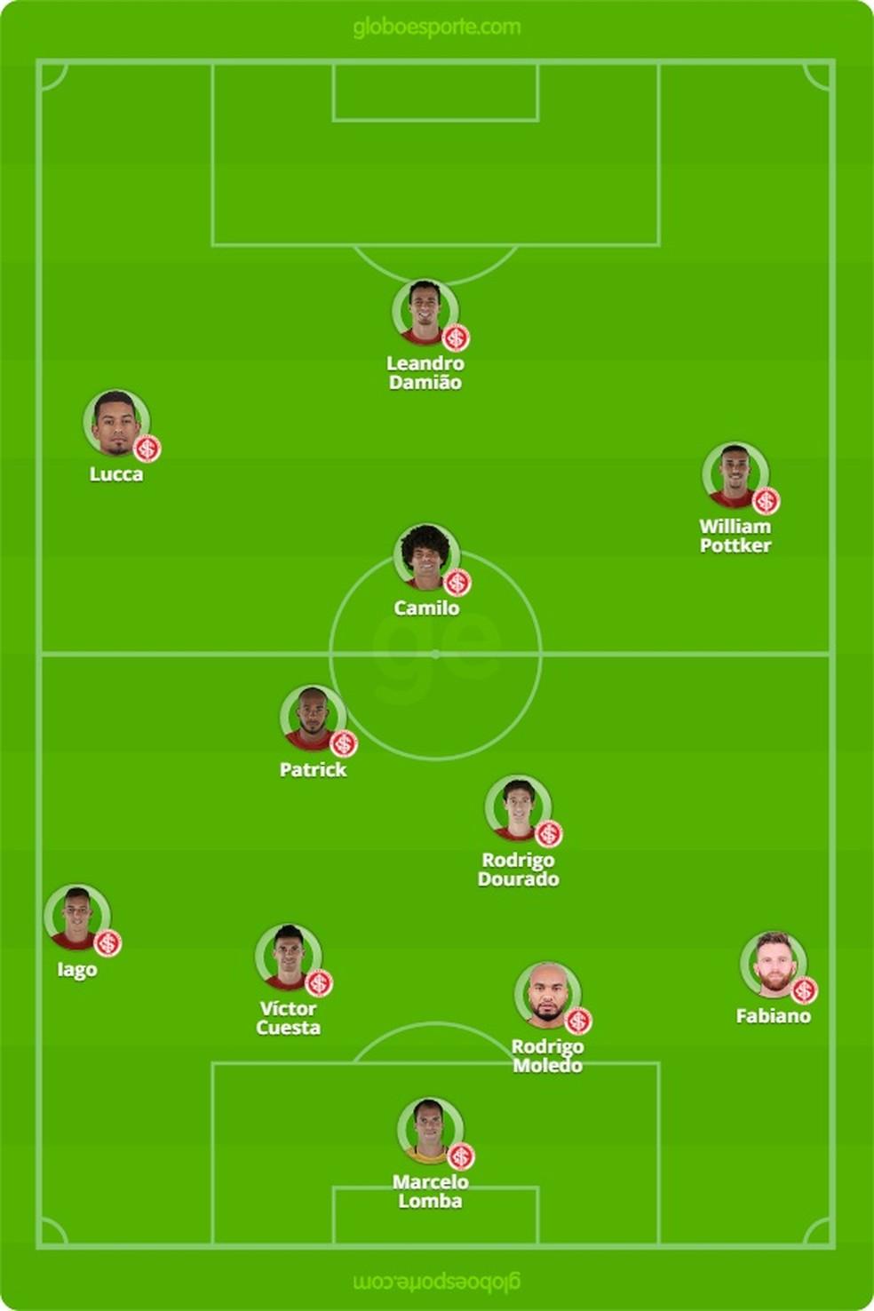 Time provável do Inter para enfrentar o Vasco (Foto: Reprodução)