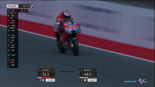 Lorenzo confirma favoritismo da Ducati e faz a pole para o GP de San Marino