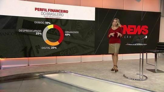 Quatro em cada 10 brasileiros se dizem organizados com as finanças, mostra pesquisa