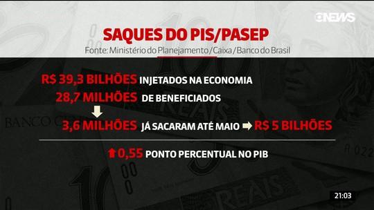 Saques das contas inativas do PIS-Pasep somaram R$ 792 milhões na 1ª semana do novo calendário