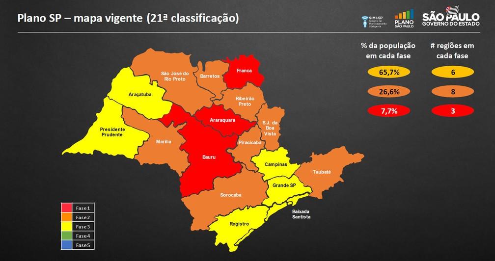 Região de Presidente Prudente estava na fase amarela do Plano São Paulo e regrediu para a vermelha, enquanto o DRS de Marília continuou na etapa laranja, conforme a atualização feita nesta sexta-feira (19) — Foto: Reprodução/Plano São Paulo