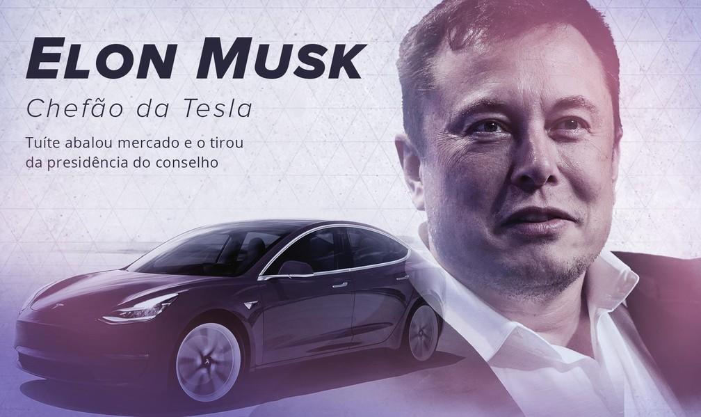 2018 sobre rodas: Elon Musk             'causou' ao dizer que tiraria a Tesla da bolsa ? Foto:  G1