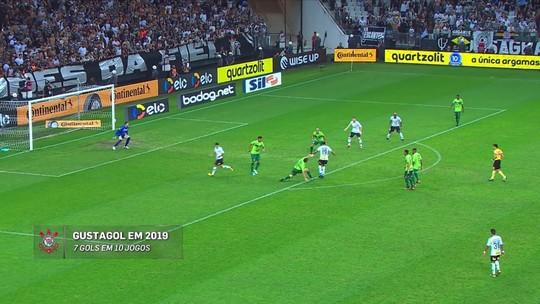 Redação elogia Corinthians ofensivo, exalta fase de Gustagol e analisa opções para o ataque