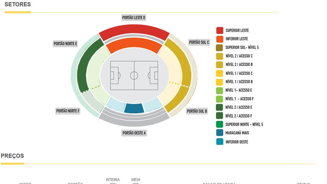 Fluminense x Atlético-PR  mais de 25 mil ingressos vendidos para semifinal  da Sul-Americana 0315c0e6516b2